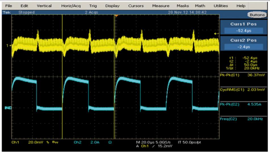 Bild 1: Lastsprung von 3A (gelb: Uout; cyan: Iout) bei Uin = 5V, Uout = 1,2V und L = 330nH