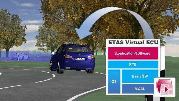 Insbesondere die Entwicklung von Fahrerassistenzfunktionen macht virtuelle Testfahrten erforderlich.