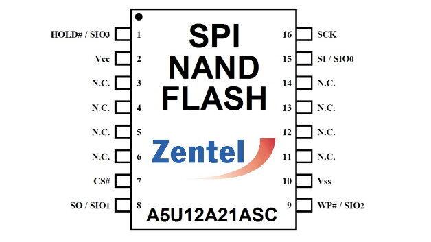 Kompakter SPI-serieller SLC-NAND-Flash für schnellen und günstigen Bootload