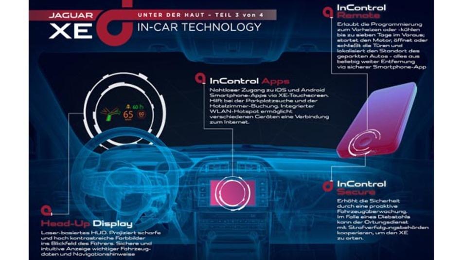 Mit dem neuen Jaguar XE stellt der Hersteller auch ein modernes Infotaiment-System vor.