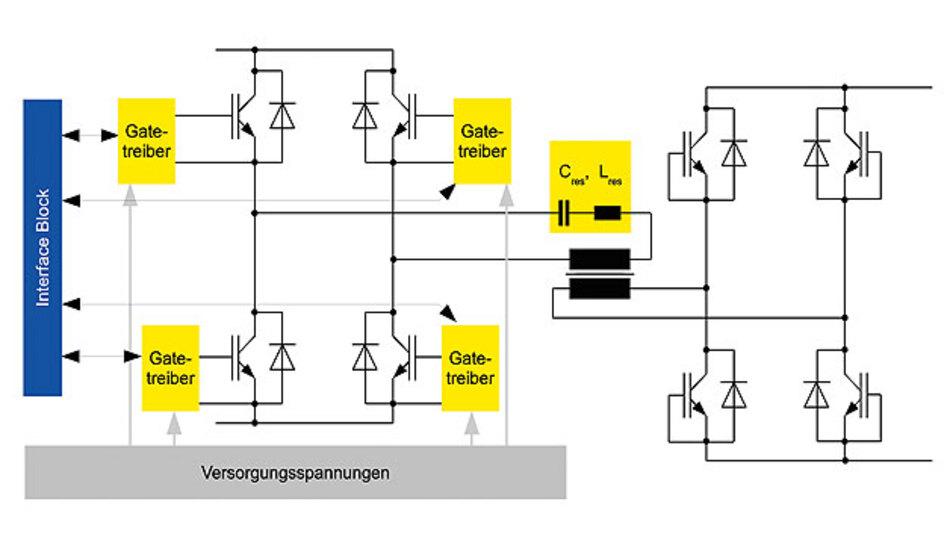 Bild 1. Schematische Darstellung der Funktionsblöcke des galvanisch trennenden DC-Stellers.