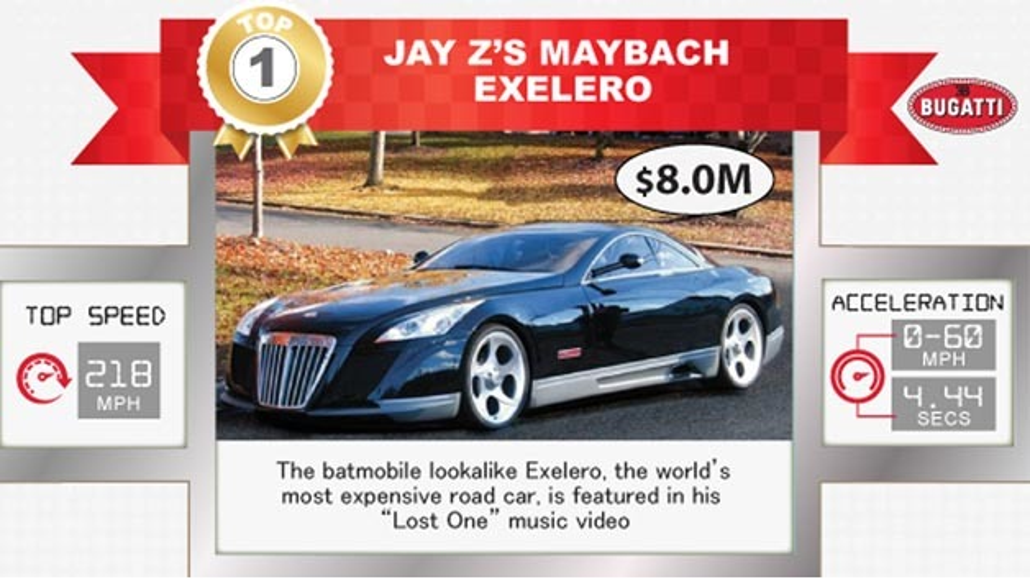die zehn teuersten promi-autos   automotive   seite 12   markt&technik