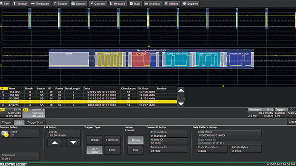 Bild 1. Moderne DSOs bieten für viele Bussysteme Trigger- und Decodier-Funktionen an
