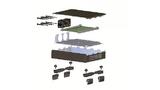 Schroff Interscale M, das aus vier Grundelementen bestehende Gehäuse für ungenormte Leiterplatten