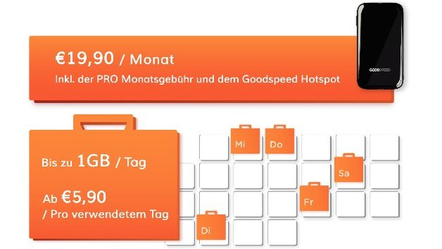 mobile wi fi services goodspeed hotspot auch ohne. Black Bedroom Furniture Sets. Home Design Ideas