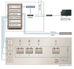 Bild 1: Aufbau des Batteriemanagement-Systems mithilfe der »MoniStore«-Funksensoren von AEG Power Solutions