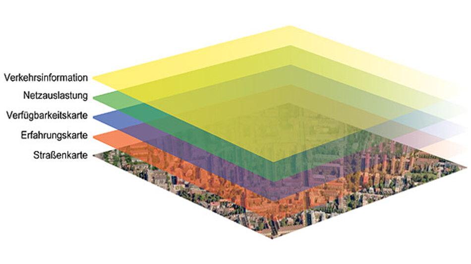 Bild 1. Beispielhafte Darstellung von geografischer Mobilitätsinformation zur automatischen Verbindungsnetzwahl.