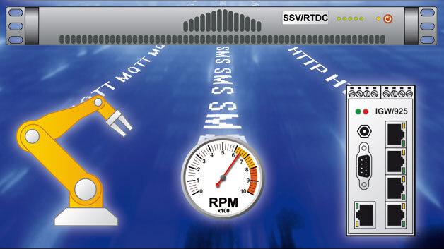 Der Verbindungsbaukasten für IoT bzw. Industrie 4.0 von SSV besteht aus einem Middleware-Server und verschiedenen Gateways.