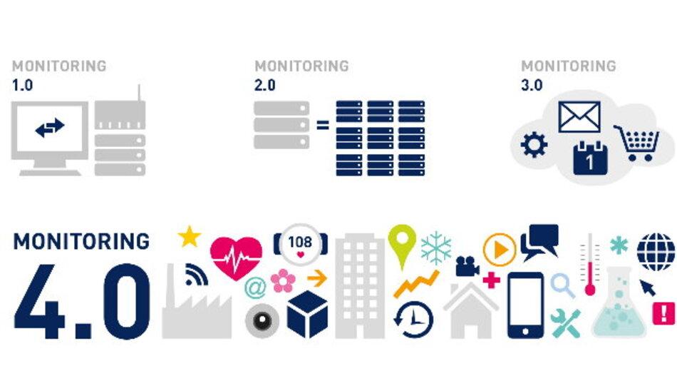 Nicht nur Industrieanlagen sind einem Wandel unterworfen, auch das Netzwerk-Monitoring kann mittlerweile Generationswechsel verzeichnen.
