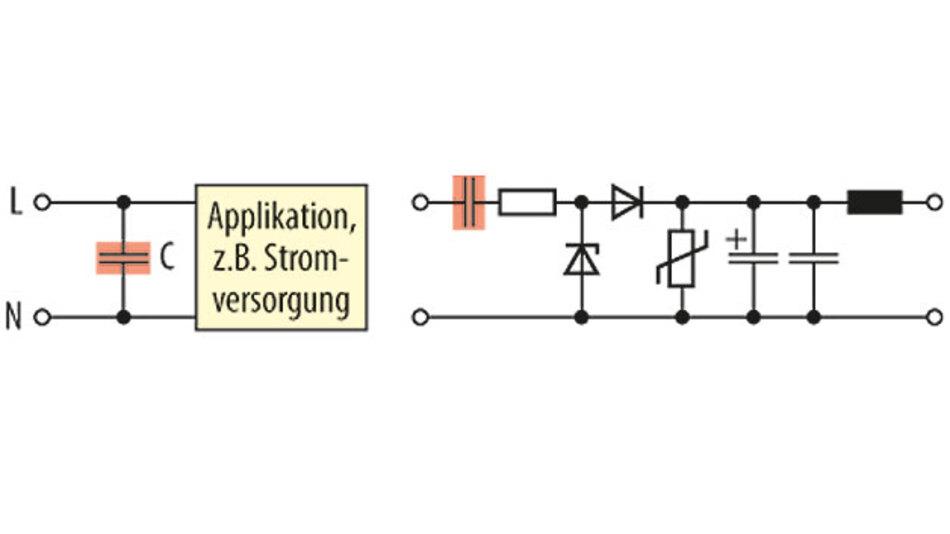 Bild 1. Schaltungsbeispiel mit X2-Kondensatoren. Während X2-Kondensatoren zur Entstörung parallel zur Stromleitung geschaltet werden (links), haben intelligente Stromzähler eine kapazitive Stromversorgung mit in Reihe geschaltetem Kondensator.