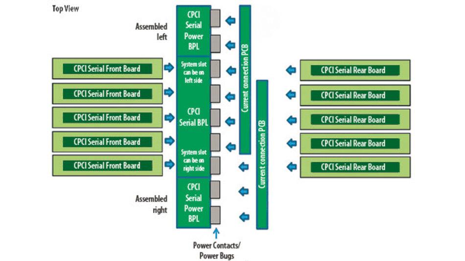 Systemlot links oder rechts – jetzt sind beide Varianten möglich.