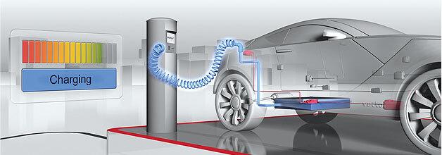 Smart Charging – Zügige Wege der Hersteller zur neuen Norm konformer Produkte.