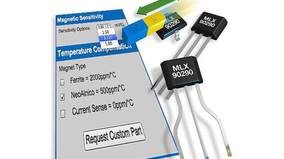 Magnetischer Linear-Hall-Effekt-Sensor erfüllt die Anforderungen rauer Umgebungen mit garantierter Leistungsfähigkeit.