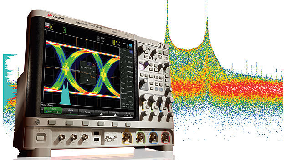 Hochgeschwindigkeits-Digitalschaltungen mit unterschiedlichen Jitter-Komponenten sorgen für korrekten, stabilen Datenfluss zum Empfänger.