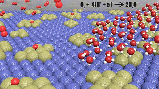 Schematisches Modell der Morphologie der Legierung. Die Palladium-Inseln (hellbraune Bereiche) sind in eine Wolfram-Umgebung eingebettet. Der Sauerstoff wird rot, Wasserstoff mit weißen Kugeln dargestellt.