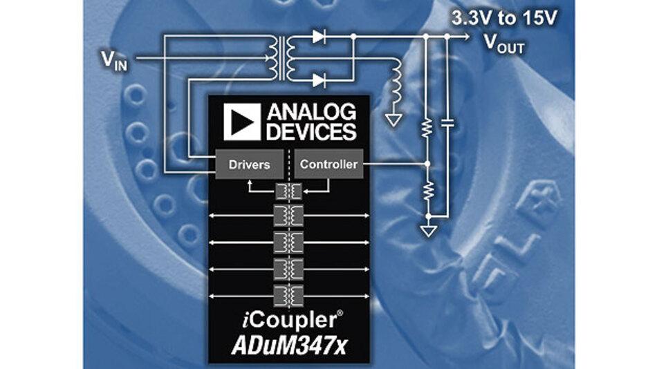 Bild a. Galvanische Trennung der Datenübertragung mit iCoupler-Produkten