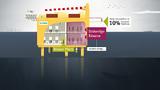 Die neue gasisolierte Schaltanlage von Siemens wurde für 3,2 kV ausgelegt und nimmt in etwa 200 m³ Platz ein. Bisherige luftisolierte DC-Schaltanlagen benötigen auf einer Plattform etwa 4000 m³ Platz.