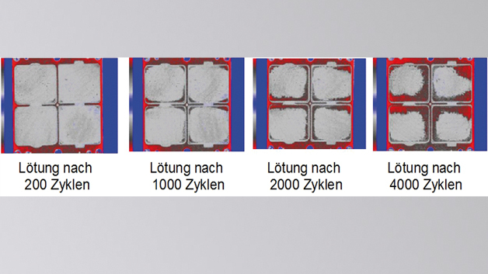 Bild 2: Ultraschallmikroskopie der Systemlötung eines IGBT-Moduls des Typs »IHM-A« von Infineon im TC-Test (ΔT = 80 K, Tmax = +105 °C, tcycle ≈ 300s)