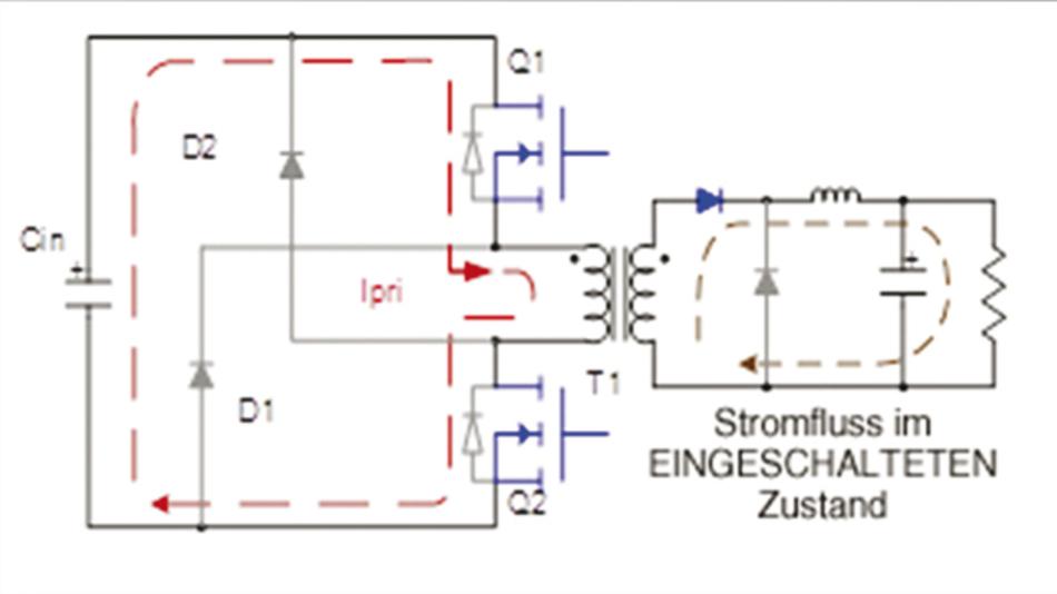 Bild 1a: Funktionsweise des Halbbrücken-Durchflusswandlers
