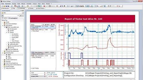 Software + Tools | Seite 8 | Elektronik automotive