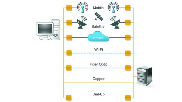 Industrielle Kommunikation: Was steckt hinter HART-IP – computer ...