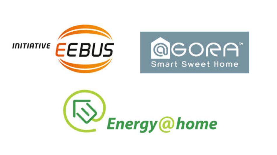 Smart-Home-Initiativen