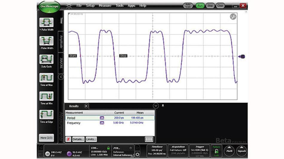 """Bild 2. Ein 10-Gbit/s-Signal: Je höherfrequenter Signalzüge werden, desto deutlicher sind in einem Oszilogramm Abweichungen von der idealen """"glatten"""" Rechteckform zu erkennen."""