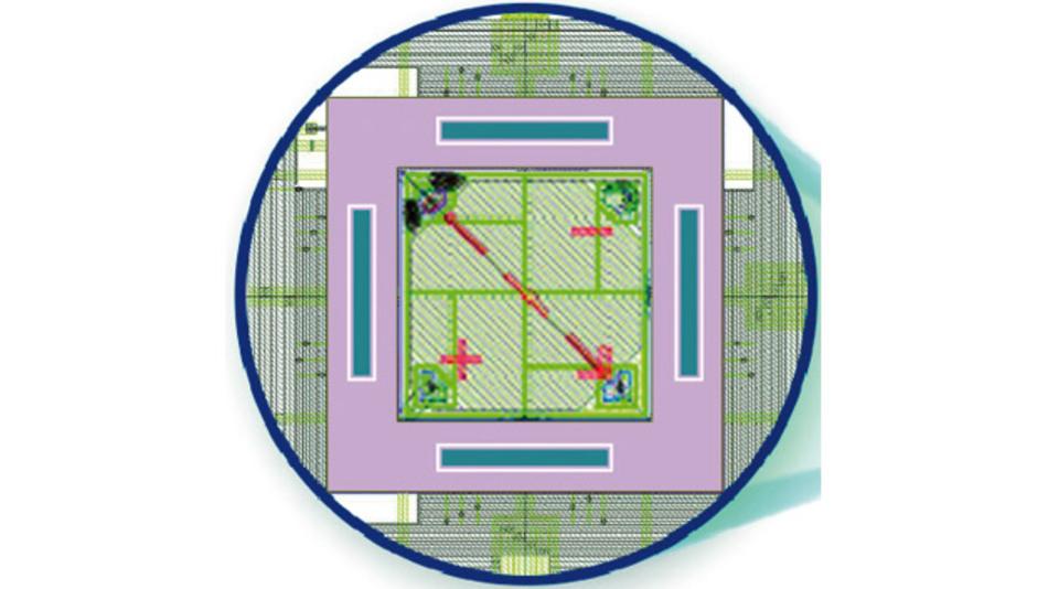 3D-HAL-Sensor-Prinzip von Micronas
