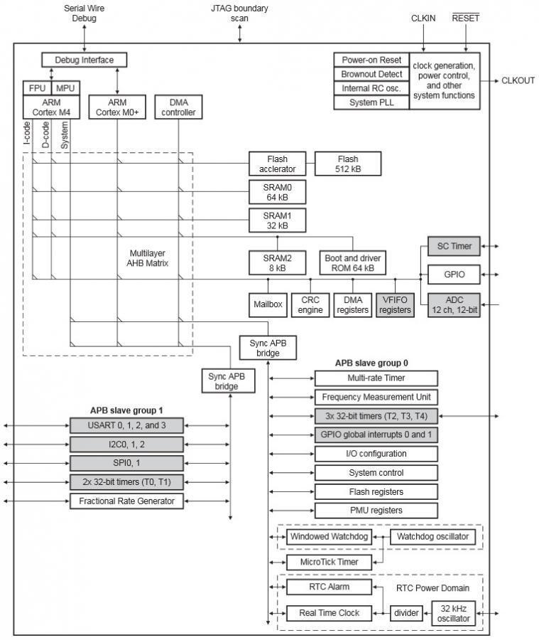 Fantastisch Zustandsraum Blockdiagramm Bilder - Elektrische ...