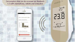 Smart Metering unter der Dusche