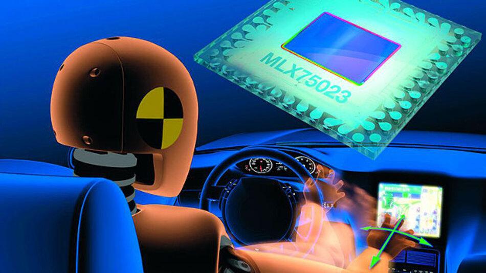 Der Einzug der ToF-Sensoren spielen im Auto eine enorme Rolle.