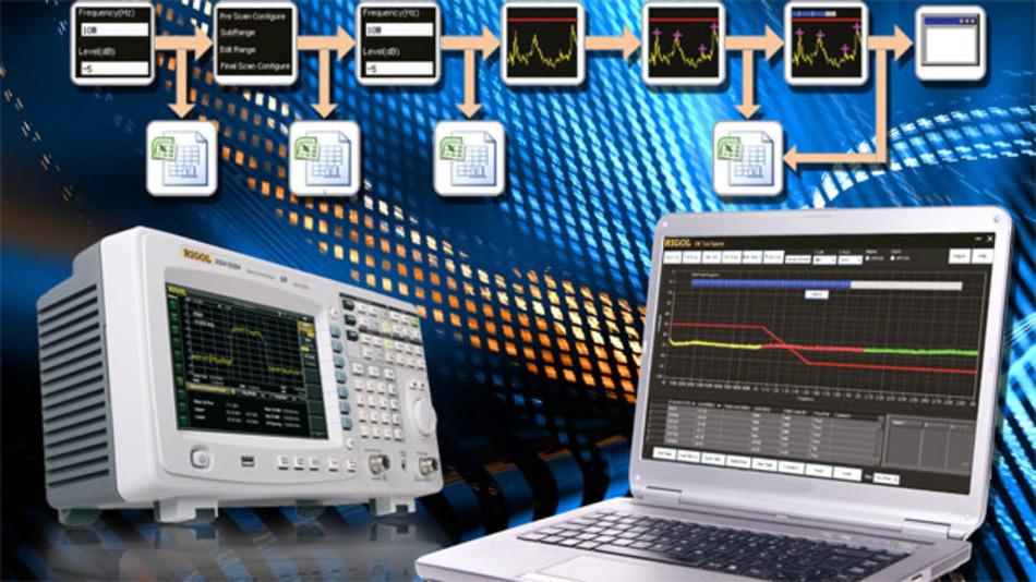 Beachtliche EMV-Messmöglichkeiten für Pre-Compliance-Tests bietet eine neue PC-Software von Rigol.