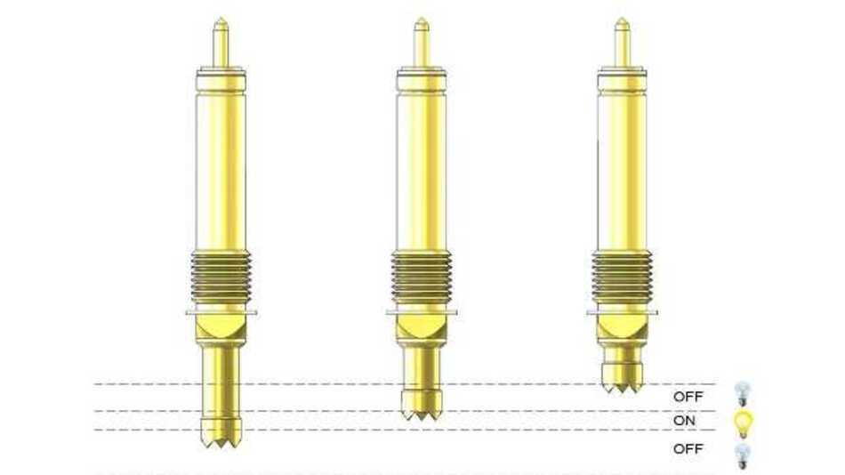 Prinzipzeichnung der Off-On-Off-Funktion des Spezial-Schaltstifts F487 von Feinmetall