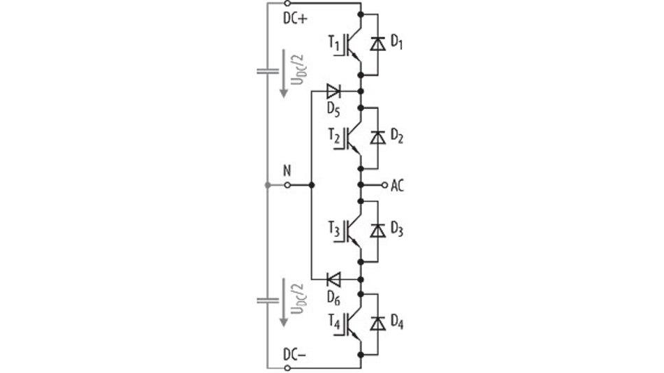 Bild 1. 3-Level-NPC-Schaltung (mit Zwischenkreis).