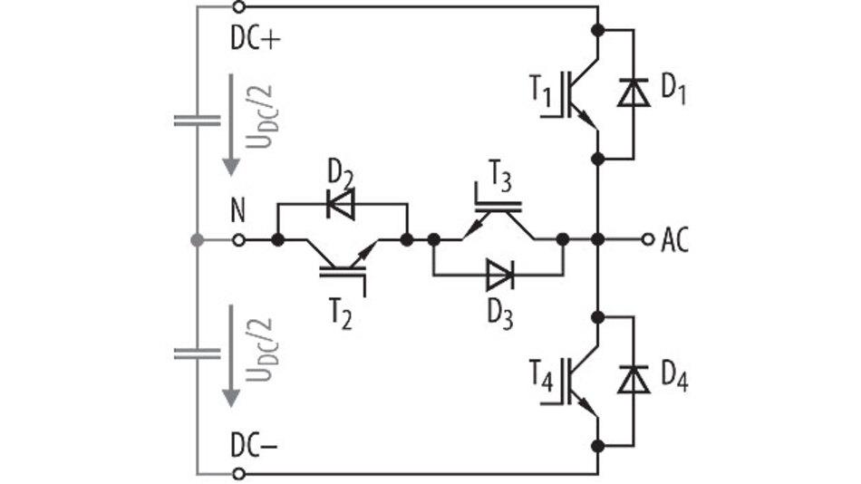 Bild 2. 3-Level-TNPC-Schaltung (mit Zwischenkreis).