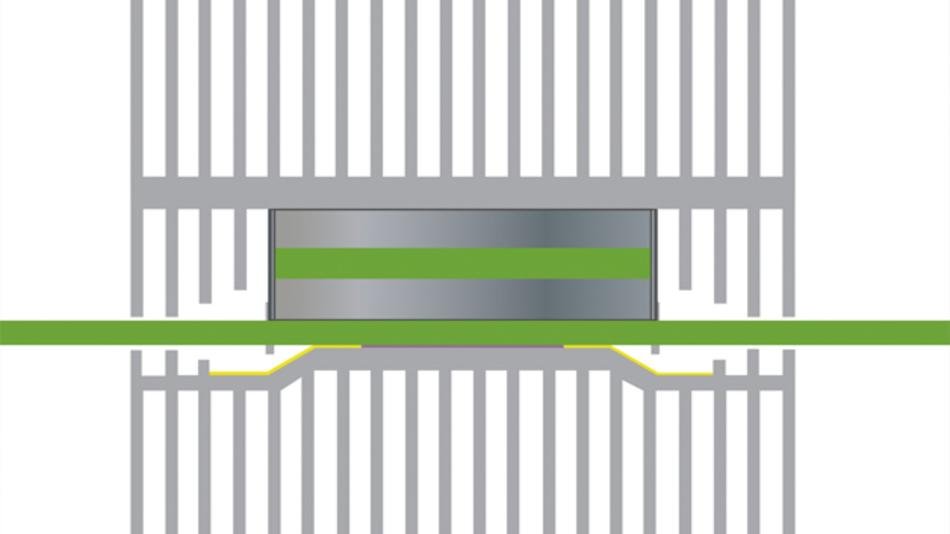 Bild 1: Neuartige Gehäuseformen wie die »ChiP«-Module von Vicor erlauben eine symmetrische Entwärmung über die Ober- und Unterseite der Bauteile