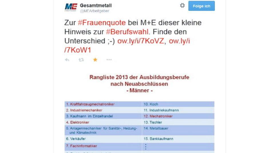 Die Meldung vom 11. Dezember des Arbeitgeber-Verbandes Gesamtmetall: »Finde den Fehler«, twitterte Pressesprecher Martin Leutz, dazu zwei Grafiken über die Berufswahl von Frauen und Männern.
