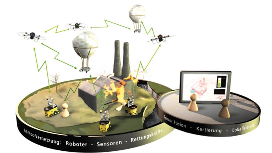 Bei Katastrophen können mehrere vernetze Sensoren der Einsatzleitung helfen, die richtigen Entscheidungen zu treffen.