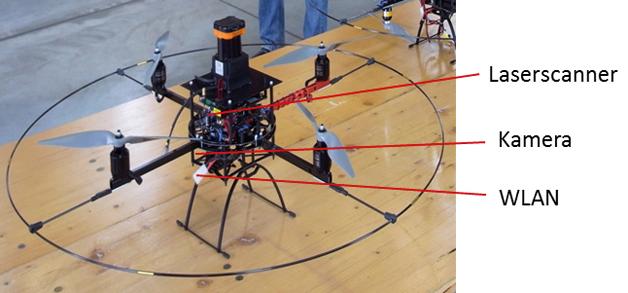 Bild 3: Drohne mit Kameras zur Luftaufklärung.