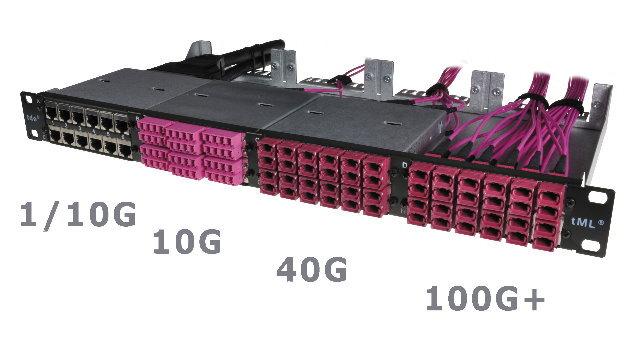 tML 24-System mit MPO-24-Faser-Steckern