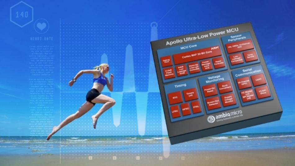 Besonders für Wearables eignen sich die die »ARM Cortex-M4F«-Mikrocontroller der »Apollo«-Familie.