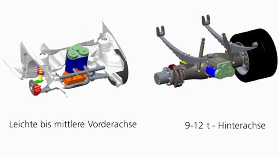 In Elektro-Nutzfahrzeugen der Zukunft ist der Antrieb in die Achse integriert. Die Module aus Antrieb und Achse sind auf verschiedene Fahrzeugtypen skalierbar.