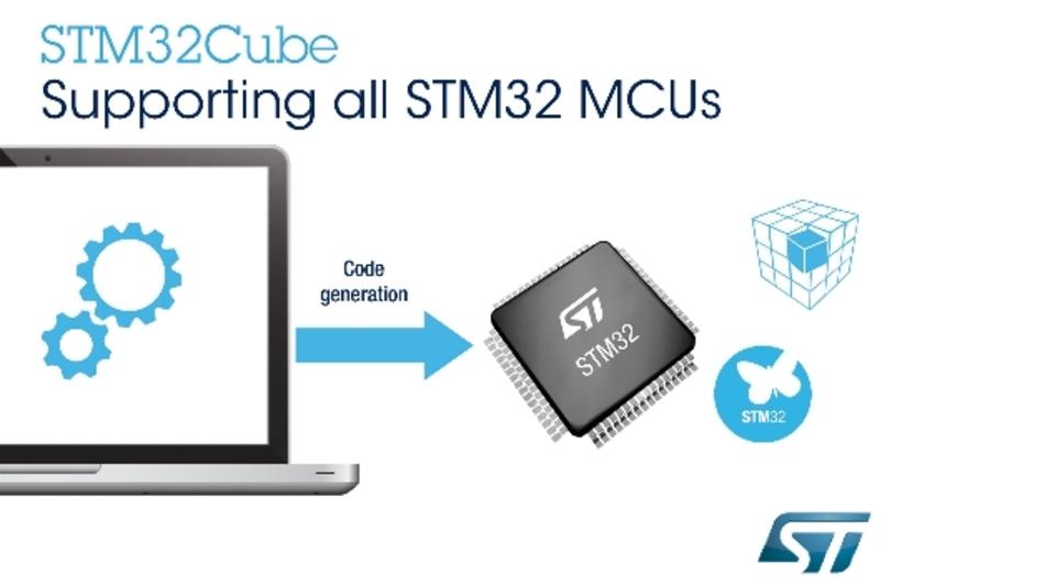 STM32Cube stellt Embedded-Software-Pakete zur Verfügung, darunter einen grafischen Konfigurator und Generator für C-Initialisierungscode sowie verschiedene Middleware.