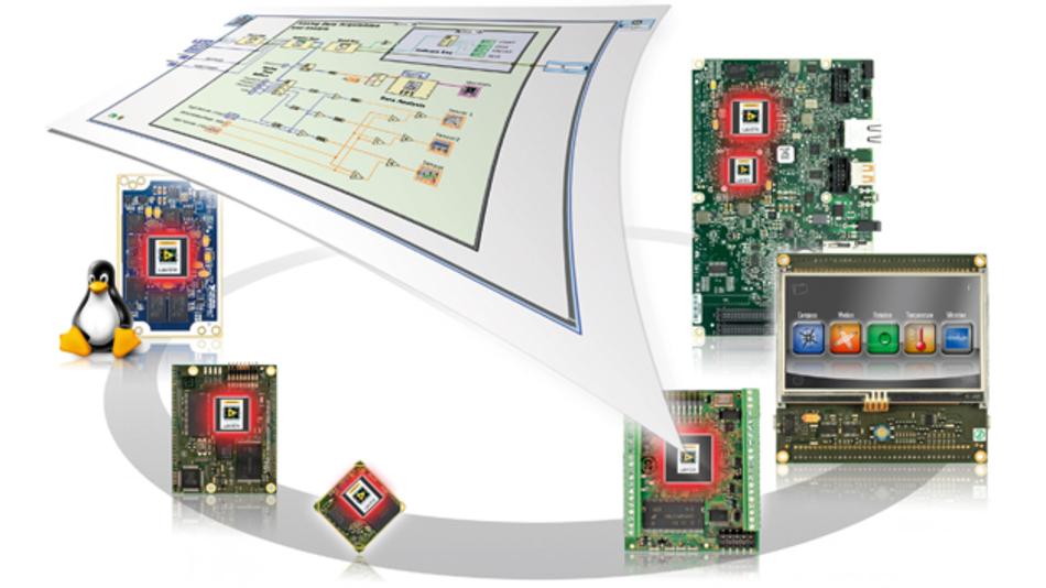 Vorarbeiten mit LabVIEW können auch im Serienprodukt weiterverwendet werden.