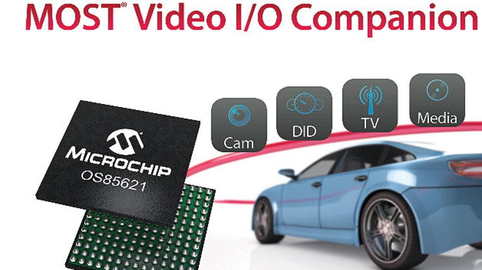 •H.264-Video-Encoder und -Decoder vereinfachen MOST-Netzwerke.