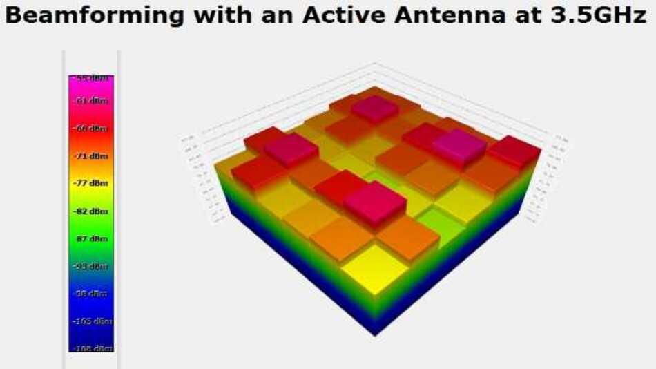 3D-Darstellung mit der Spectran-RF-View-Software von Aaronia