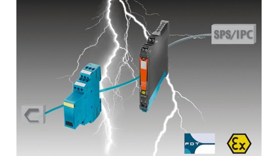 Komplettlösung für eigensichere Stromkreise – Blitz- und Überspannungsschutz Varitector SPC EX und Signalwandler ACT20X.