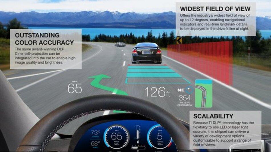 Um Augmented-Reality-Elemente in der Sichtlinie des Fahrers anzeigen zu können, benötigt ein Head-up-Display einen weiten Blickwinkel.