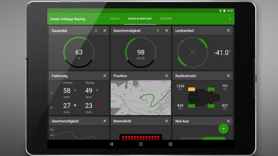 Fahrzeugdaten und Diagnoseinformationen lassen sich per App in Echtzeit abrufen.