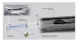 Laser-Technik für optimale Fahrbahnausleuchtung